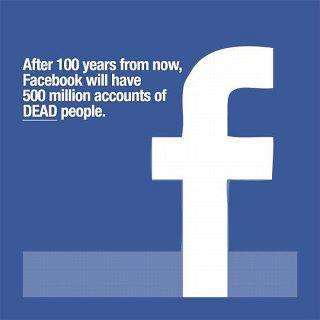 Facebook In 100 Years – LolSnaps.com